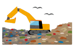 ゴミの埋立